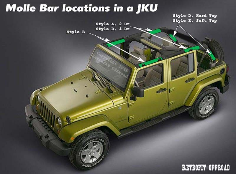 Retrofit Offroad Molle Bar Sleeve JKU Locations